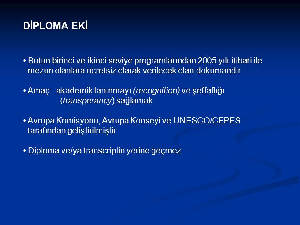 DİPLOMA EKİ Bütün birinci ve ikinci seviye programlarından 2005 yılı itibari ile mezun olanlara ücretsiz olarak verilecek olan dokümandır Amaç: akademik tanınmayı (recognition) ve şeffaflığı (transperancy) sağlamak Avrupa Komisyonu, Avrupa Konseyi ve UNESCO/CEPES tarafından geliştirilmiştir Diploma ve/ya transcriptin yerine geçmez