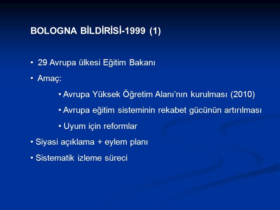 BOLOGNA BİLDİRİSİ-1999 (1) 29 Avrupa ülkesi Eğitim Bakanı Amaç: Avrupa Yüksek Öğretim Alanı'nın kurulması (2010) Avrupa eğitim sisteminin rekabet gücünün artırılması Uyum için reformlar Siyasi açıklama + eylem planı Sistematik izleme süreci