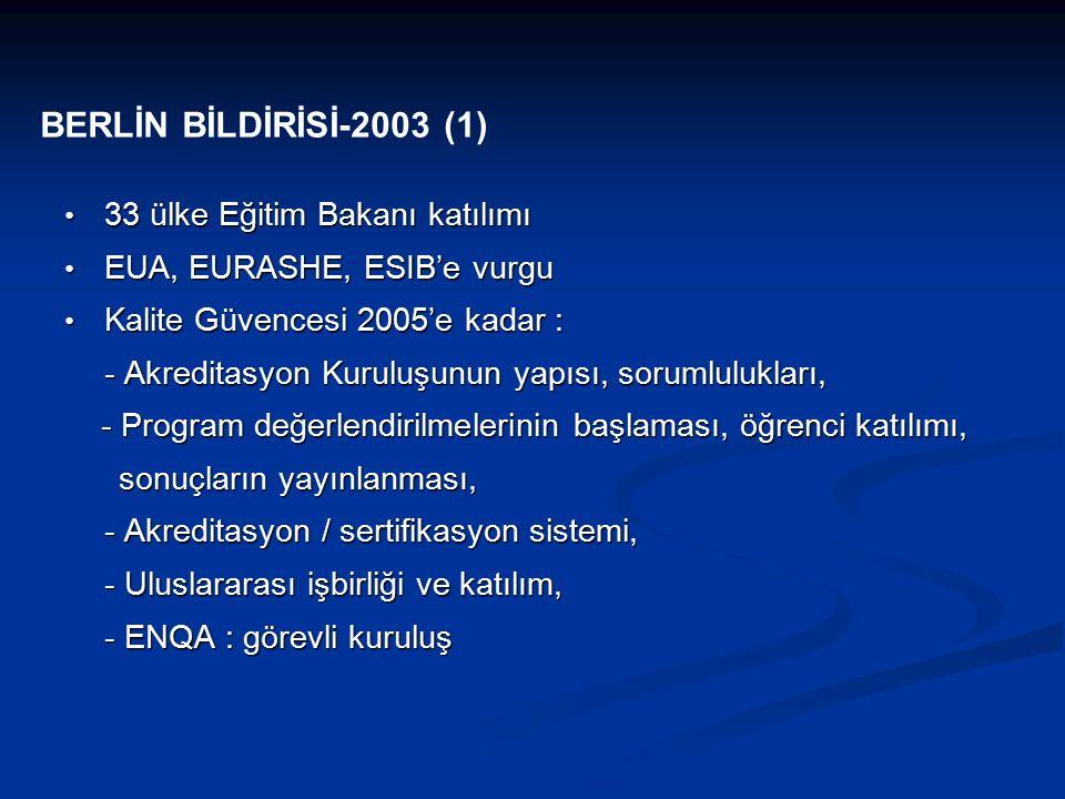 33 ülke Eğitim Bakanı katılımı 33 ülke Eğitim Bakanı katılımı EUA, EURASHE, ESIB'e vurgu EUA, EURASHE, ESIB'e vurgu Kalite Güvencesi 2005'e kadar : Kalite Güvencesi 2005'e kadar : - Akreditasyon Kuruluşunun yapısı, sorumlulukları, - Program değerlendirilmelerinin başlaması, öğrenci katılımı, - Program değerlendirilmelerinin başlaması, öğrenci katılımı, sonuçların yayınlanması, sonuçların yayınlanması, - Akreditasyon / sertifikasyon sistemi, - Uluslararası işbirliği ve katılım, - ENQA : görevli kuruluş BERLİN BİLDİRİSİ-2003 (1)