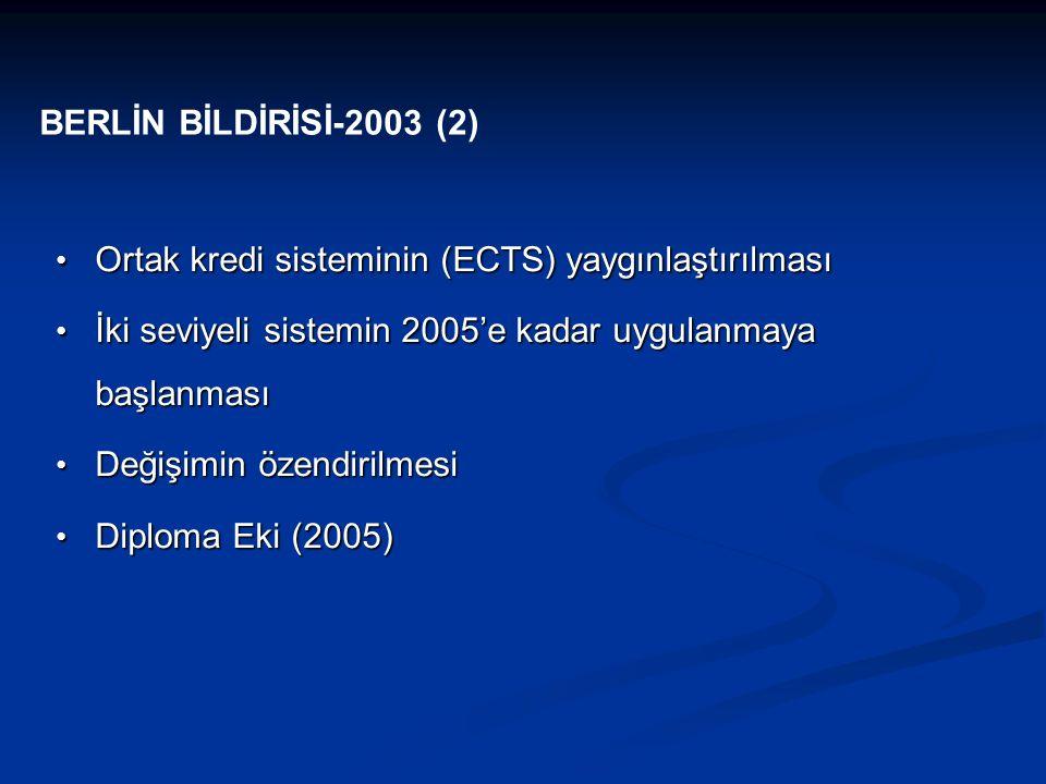 Ortak kredi sisteminin (ECTS) yaygınlaştırılması Ortak kredi sisteminin (ECTS) yaygınlaştırılması İki seviyeli sistemin 2005'e kadar uygulanmaya başlanması İki seviyeli sistemin 2005'e kadar uygulanmaya başlanması Değişimin özendirilmesi Değişimin özendirilmesi Diploma Eki (2005) Diploma Eki (2005) BERLİN BİLDİRİSİ-2003 (2)