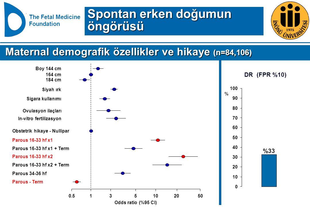 The Fetal Medicine Foundation Maternal demografik özellikler ve hikaye (n=84,106) Maternal demografik özellikler ve hikaye (n=84,106) DR (FPR %10) 0 1