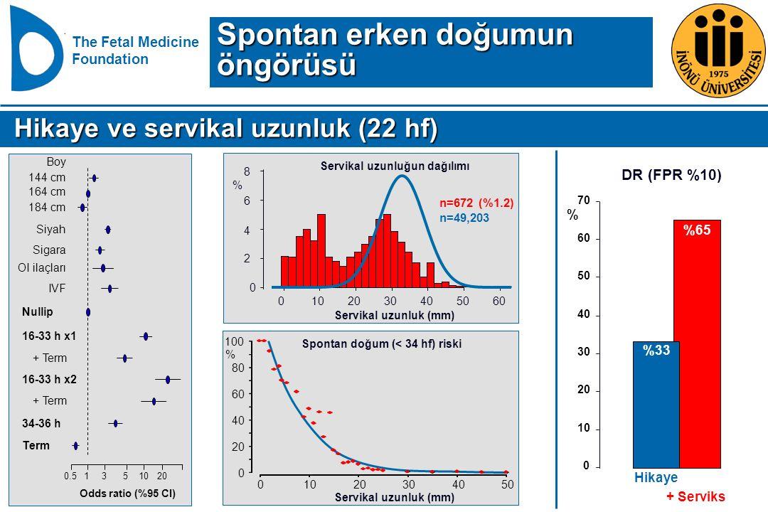 The Fetal Medicine Foundation Hikaye ve servikal uzunluk (22 hf) Hikaye ve servikal uzunluk (22 hf) DR (FPR %10) Hikaye 0 10 20 30 40 50 60 70 % + Ser