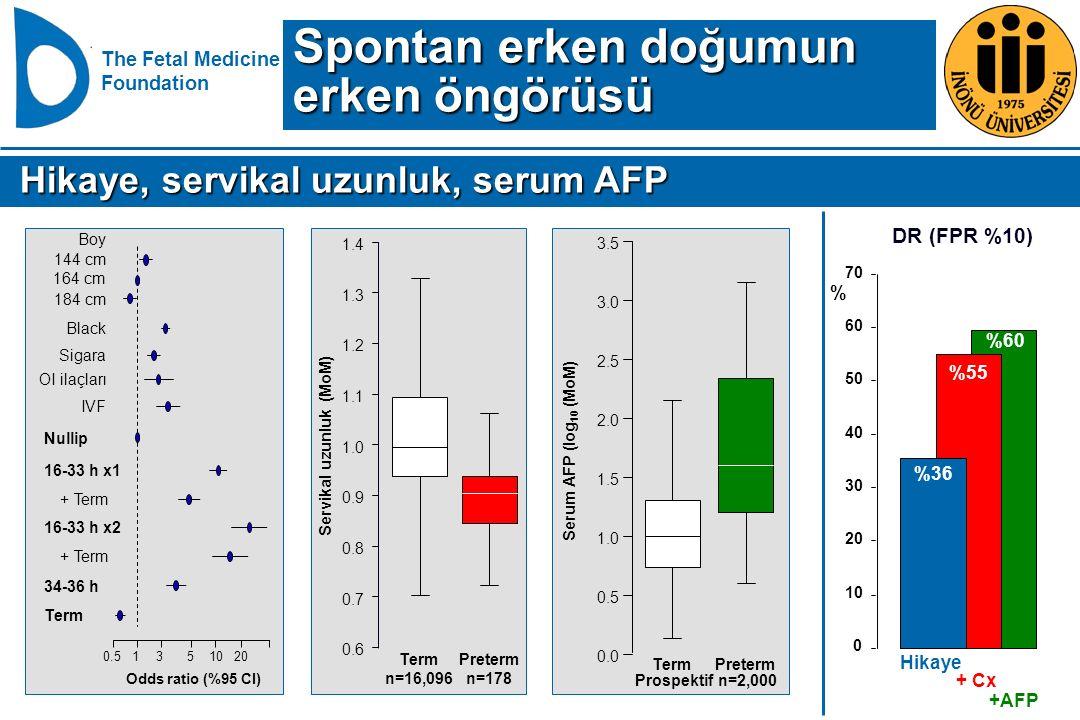 The Fetal Medicine Foundation Hikaye, servikal uzunluk, serum AFP Hikaye, servikal uzunluk, serum AFP DR (FPR %10) +AFP Hikaye 0 10 20 30 40 50 60 70