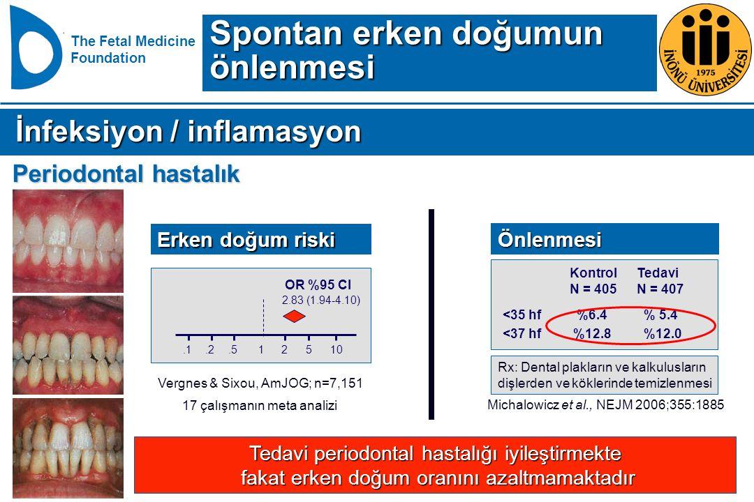The Fetal Medicine Foundation 1.55.2.1102 2.83 (1.94-4.10) OR %95 CI İnfeksiyon / inflamasyon İnfeksiyon / inflamasyon Erken doğum riski Periodontal h