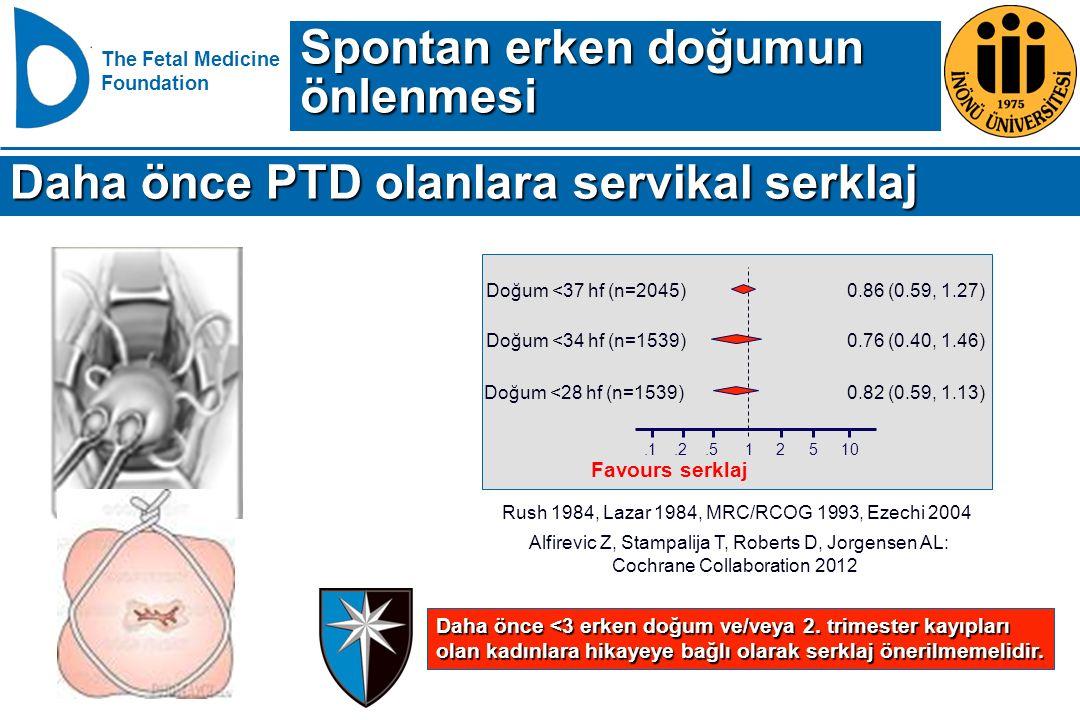 The Fetal Medicine Foundation Daha önce PTD olanlara servikal serklaj Rush 1984, Lazar 1984, MRC/RCOG 1993, Ezechi 2004 Favours serklaj 1.55.2.1102 Do