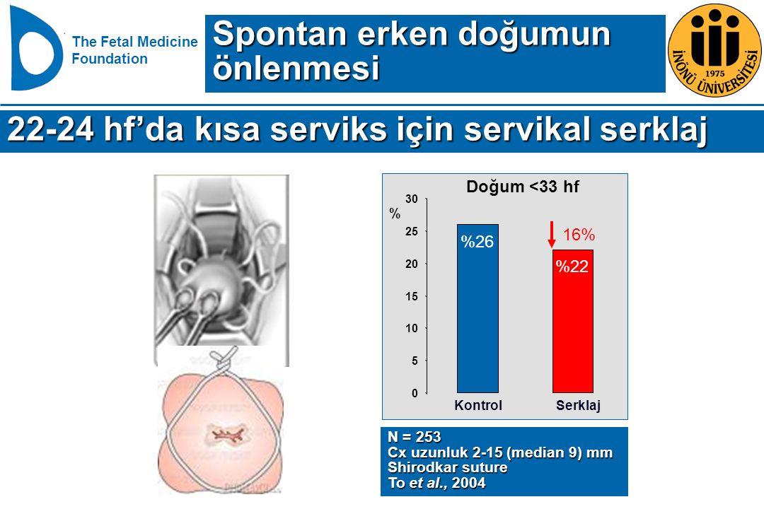 The Fetal Medicine Foundation 22-24 hf'da kısa serviks için servikal serklaj N = 253 Cx uzunluk 2-15 (median 9) mm Shirodkar suture To et al., 2004 %