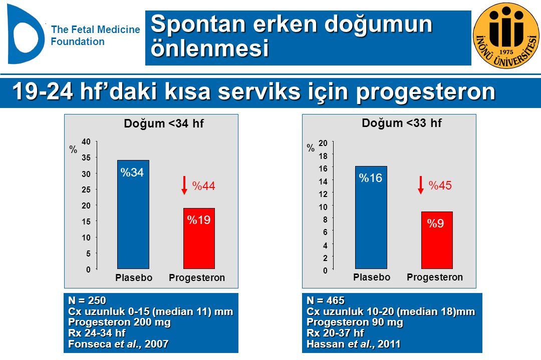 The Fetal Medicine Foundation 19-24 hf'daki kısa serviks için progesteron 19-24 hf'daki kısa serviks için progesteron N = 465 Cx uzunluk 10-20 (median