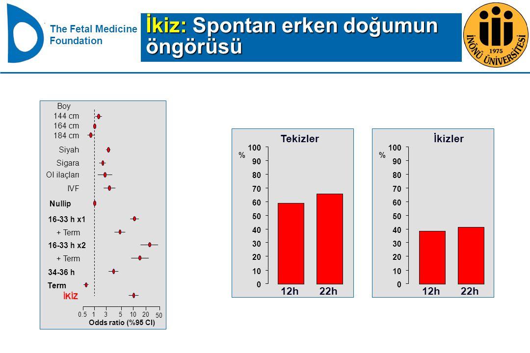 The Fetal Medicine Foundation 164 cm 144 cm 184 cm IVF OI ilaçları Sigara Siyah Nullip + Term 16-33 h x1 16-33 h x2 34-36 h Term + Term Boy Odds ratio