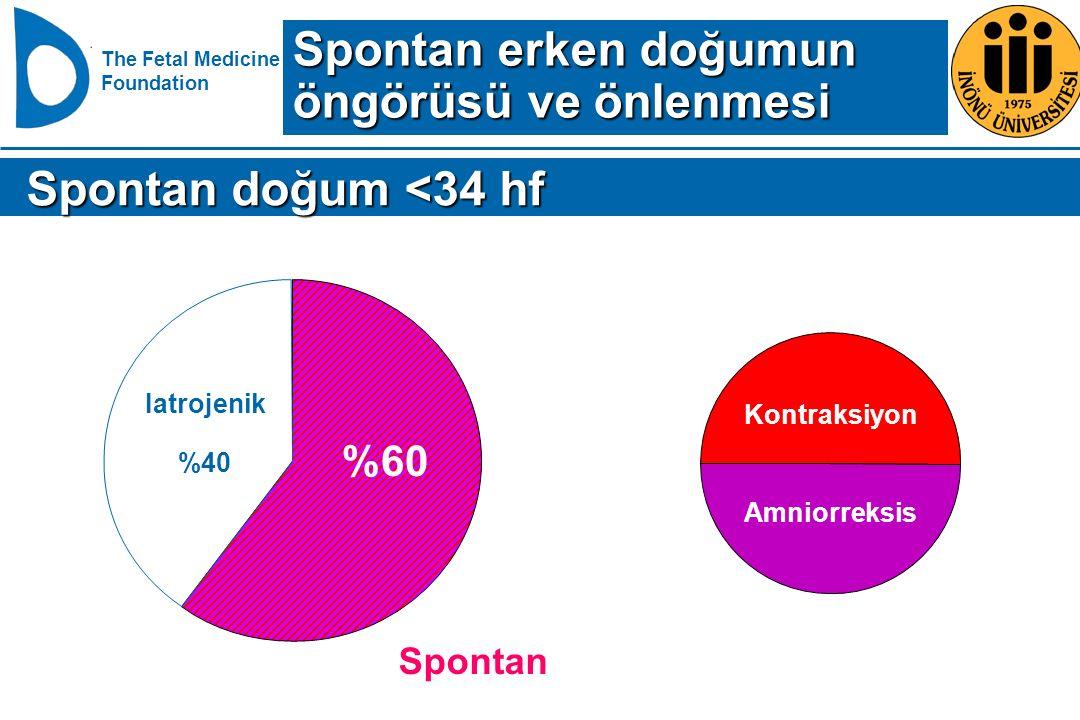 The Fetal Medicine Foundation Iatrojenik %60 %40 Spontan Spontan doğum <34 hf Spontan doğum <34 hf Kontraksiyon Amniorreksis Spontan erken doğumun öng