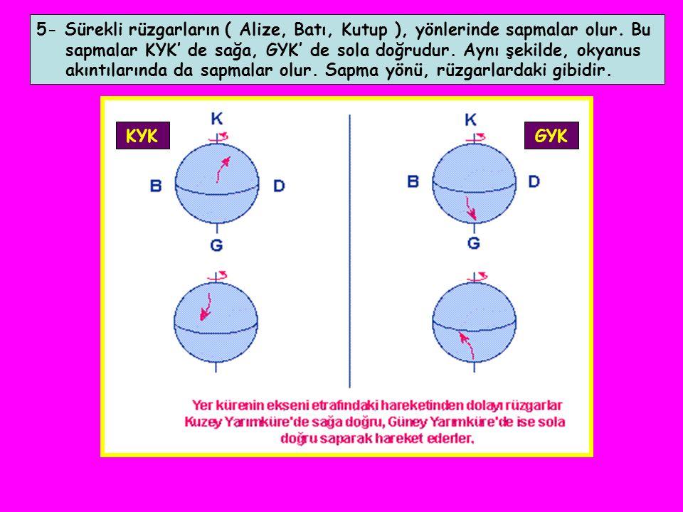 5- Sürekli rüzgarların ( Alize, Batı, Kutup ), yönlerinde sapmalar olur. Bu sapmalar KYK' de sağa, GYK' de sola doğrudur. Aynı şekilde, okyanus akıntı