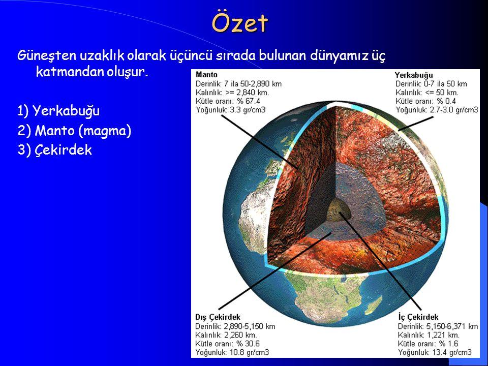 16 Özet Güneşten uzaklık olarak üçüncü sırada bulunan dünyamız üç katmandan oluşur. 1) Yerkabuğu 2) Manto (magma) 3) Çekirdek