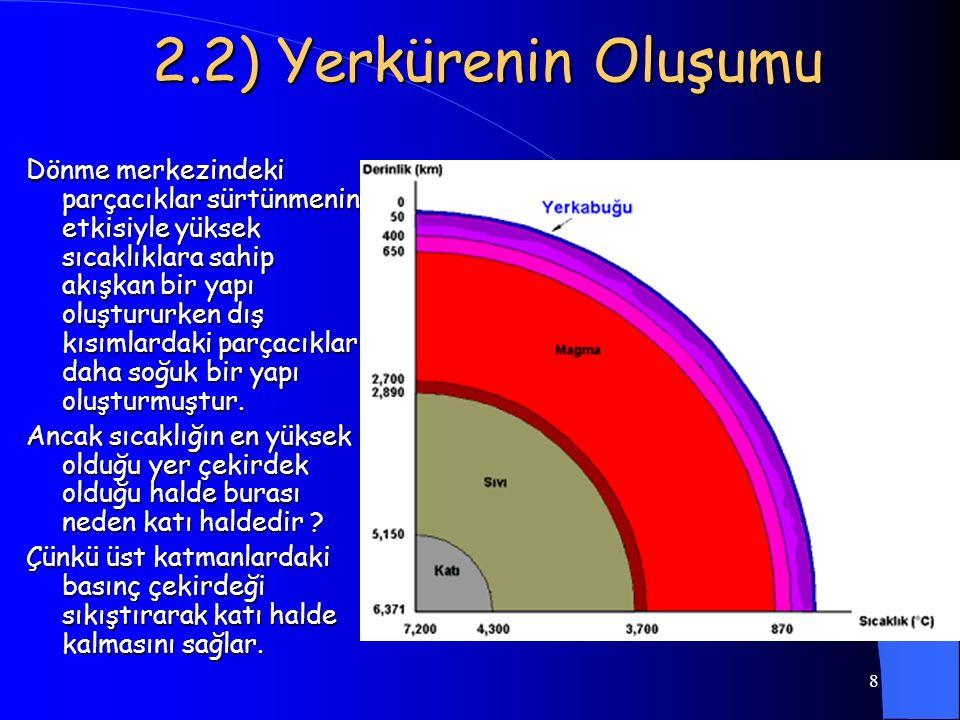 8 2.2) Yerkürenin Oluşumu Dönme merkezindeki parçacıklar sürtünmenin etkisiyle yüksek sıcaklıklara sahip akışkan bir yapı oluştururken dış kısımlardaki parçacıklar daha soğuk bir yapı oluşturmuştur.