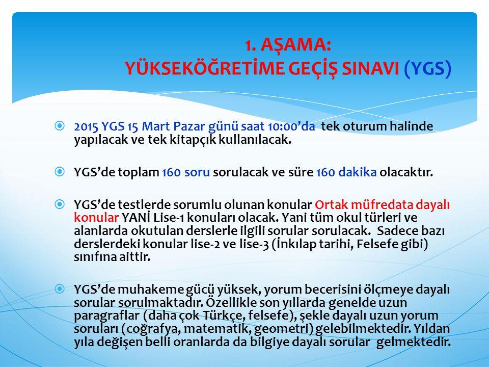 Sınav zamanı: 15 Mart Pazar günü saat 10:00'da yapılacak.