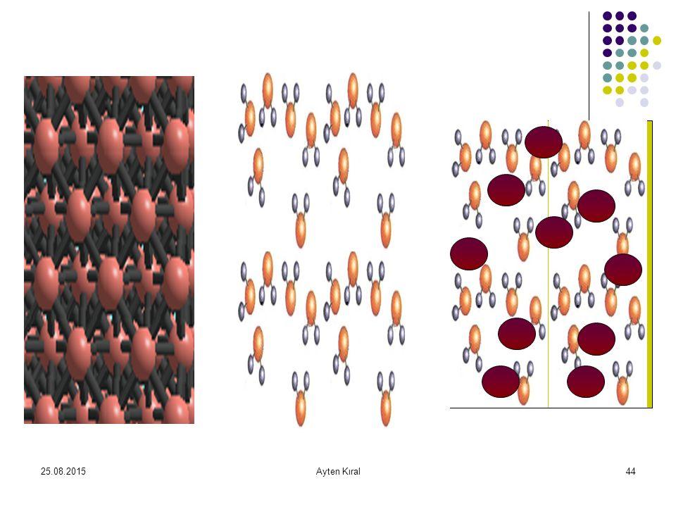 25.08.2015Ayten Kıral43 Karı ş ımlar birden fazla faklı maddeden olu ş ur. Karı ş ımı olu ş turan tanecikler farklı moleküller Veya farklı atomlar ola