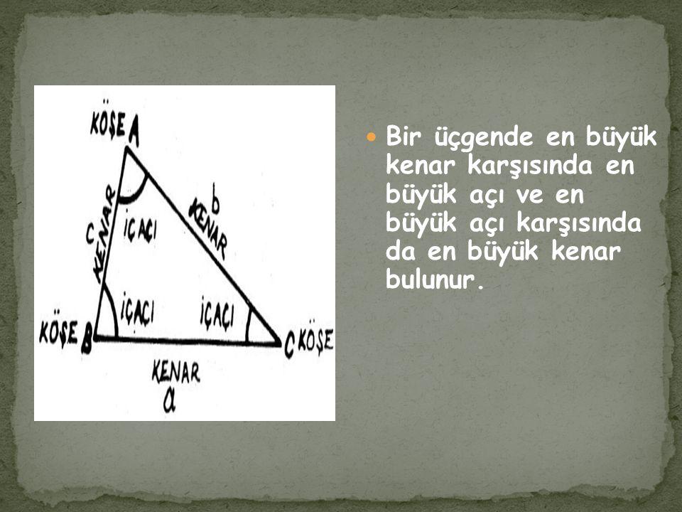 Bir üçgende dış açıların toplamı 360 derecedir.