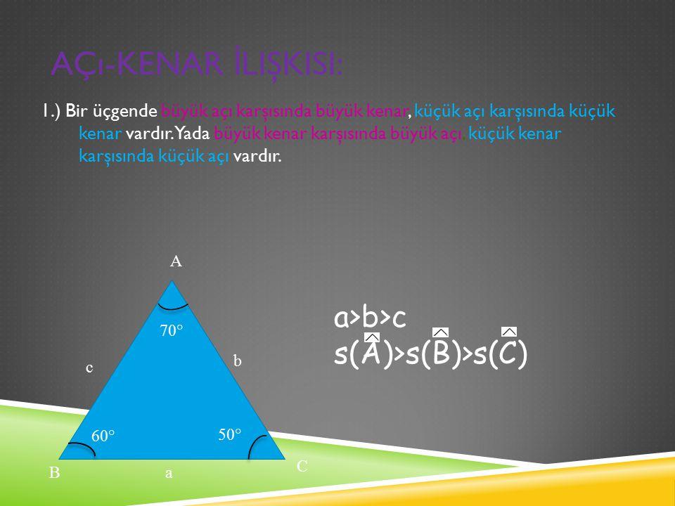 AÇı-KENAR İ LIŞKISI: 1.) Bir üçgende büyük açı karşısında büyük kenar, küçük açı karşısında küçük kenar vardır.