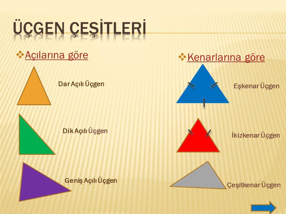Dar Açılı Üçgen Dik Açılı Üçgen Geniş Açılı Üçgen  Kenarlarına göre Kenarlarına göre Eşkenar Üçgen İkizkenar Üçgen Çeşitkenar Üçgen  Açılarına göre Açılarına göre