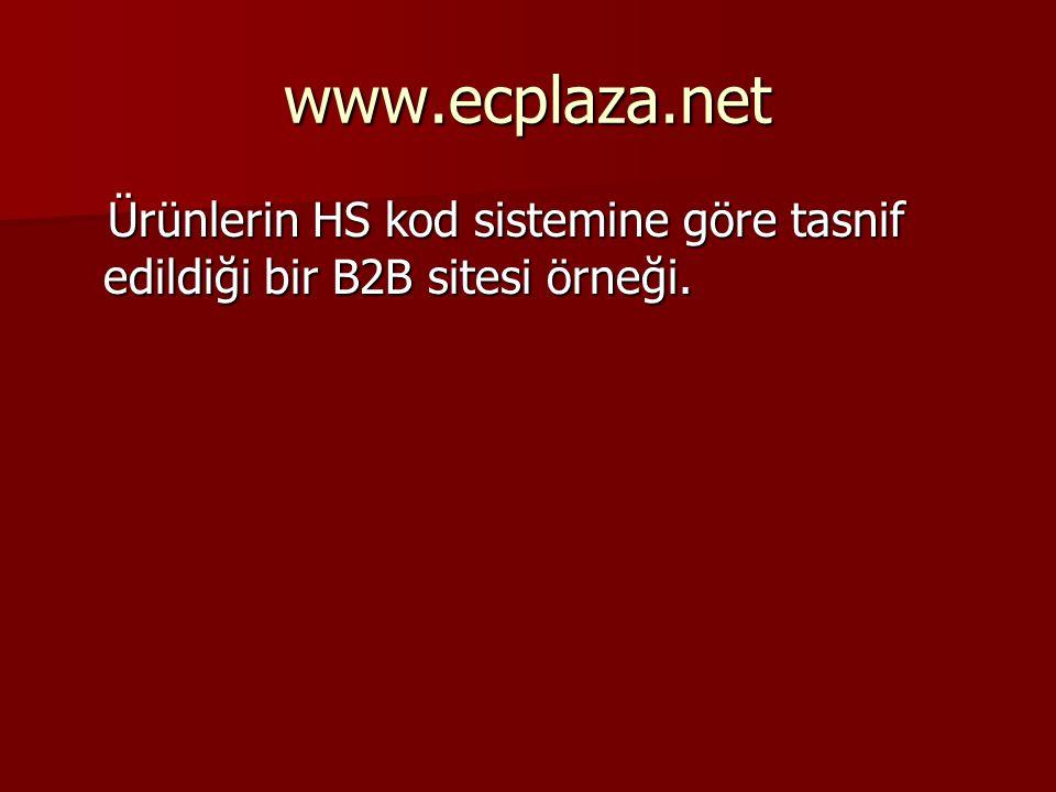 www.ecplaza.net Ürünlerin HS kod sistemine göre tasnif edildiği bir B2B sitesi örneği.
