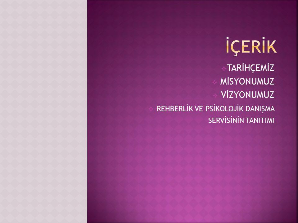 REHBERLİK SERVİSİ UYUM EĞİTİMİ KONGRE ANADOLU LİSESİ Aylin SEZER KARSLISevgi ALKAN ÖZDEMİR TEŞEKKÜRLER KONGRE ANADOLU LİSESİ 2012-2013
