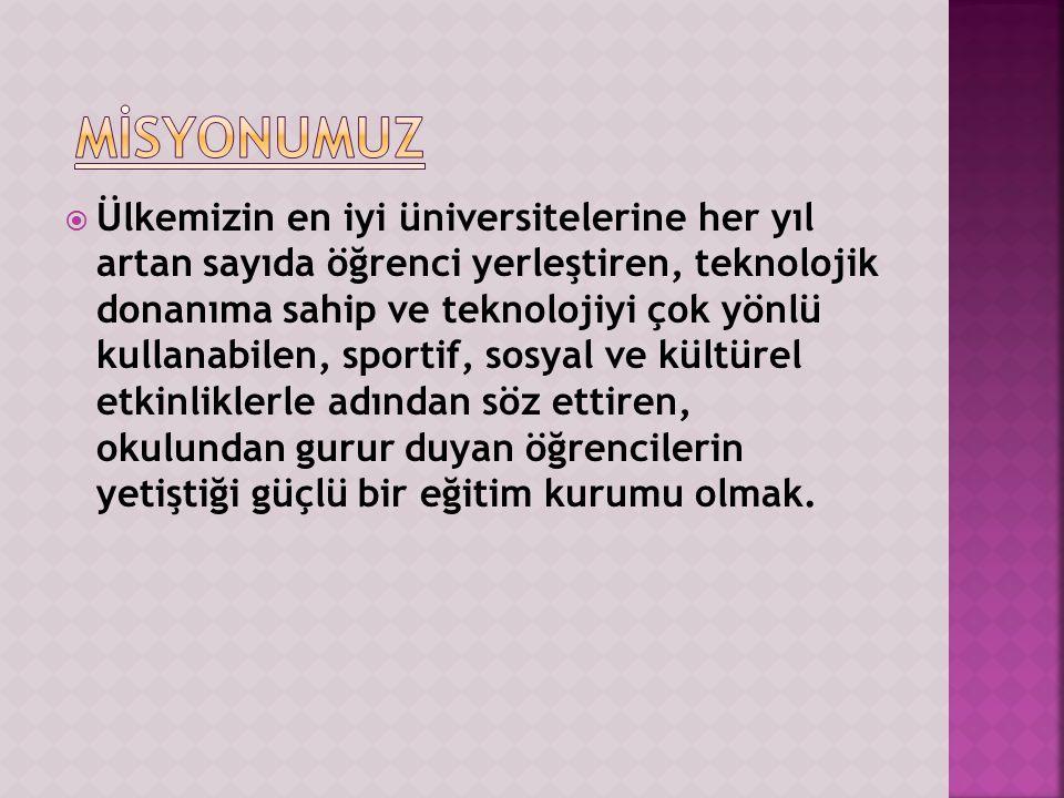  Biz Kongre Anadolu Lisesi olarak; Türk Millî Eğitiminin amaç ve ilkeleri doğrultusunda; öğrencilerimizi Atatürkçü düşünce sistemini davranış haline getirmiş, çağdaş, demokratik lider özelliklerine sahip, okuduğu okula bağlılık duygusu gelişmiş, kültürel ve manevi değerlerine saygılı, kendine güvenen, erdemli, düşünen, düşündüğünü ifade eden ve uygulayan, laik gençler yetiştirmek için varız.