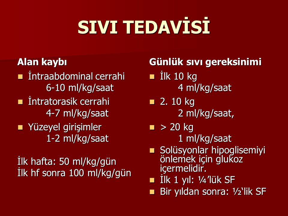 SIVI TEDAVİSİ Alan kaybı İntraabdominal cerrahi 6-10 ml/kg/saat İntraabdominal cerrahi 6-10 ml/kg/saat İntratorasik cerrahi 4-7 ml/kg/saat İntratorasi