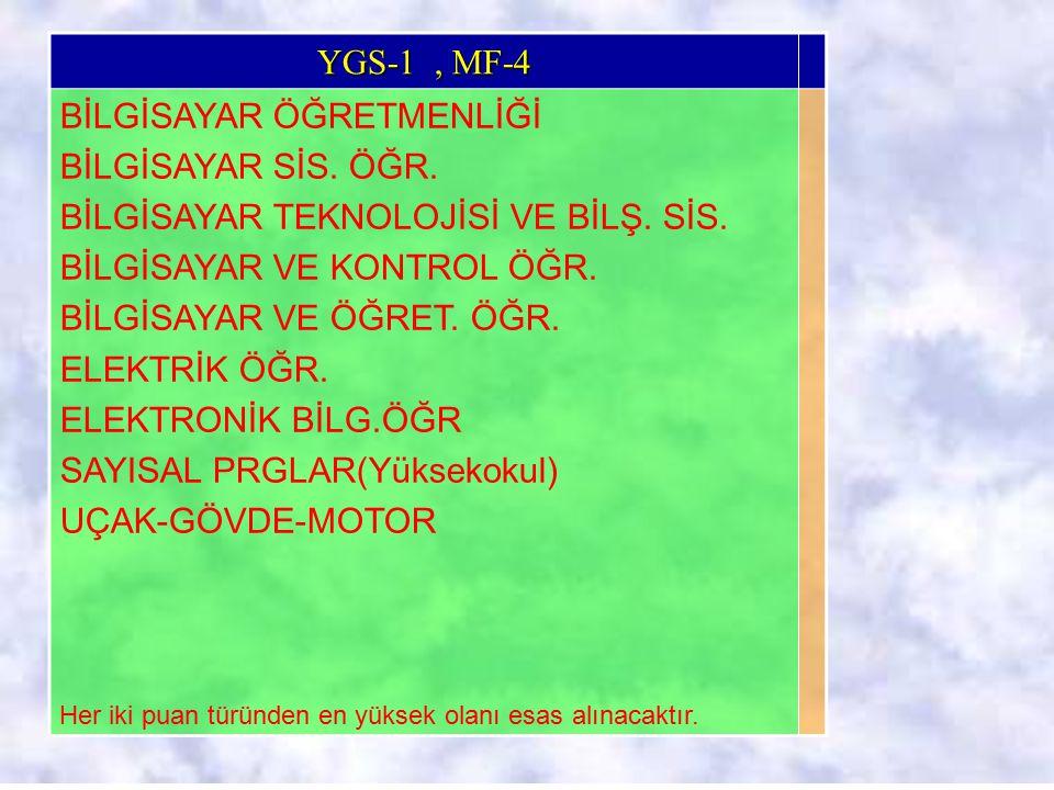 14 YGS-1, MF-4 BİLGİSAYAR ÖĞRETMENLİĞİ BİLGİSAYAR SİS.