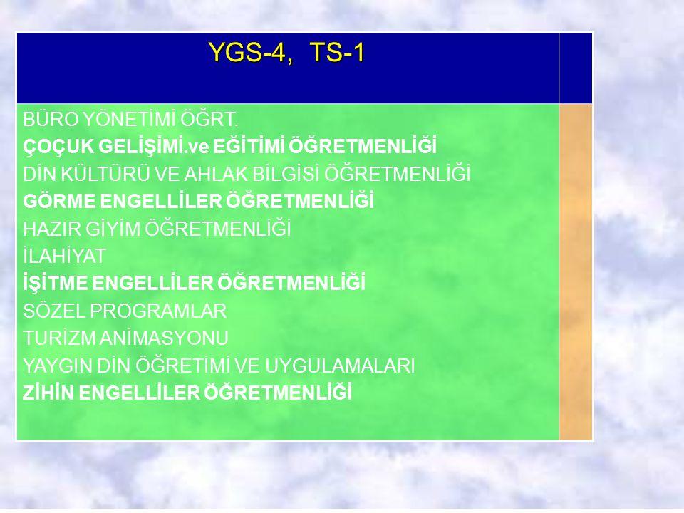 16 YGS-4, TS-1 BÜRO YÖNETİMİ ÖĞRT.