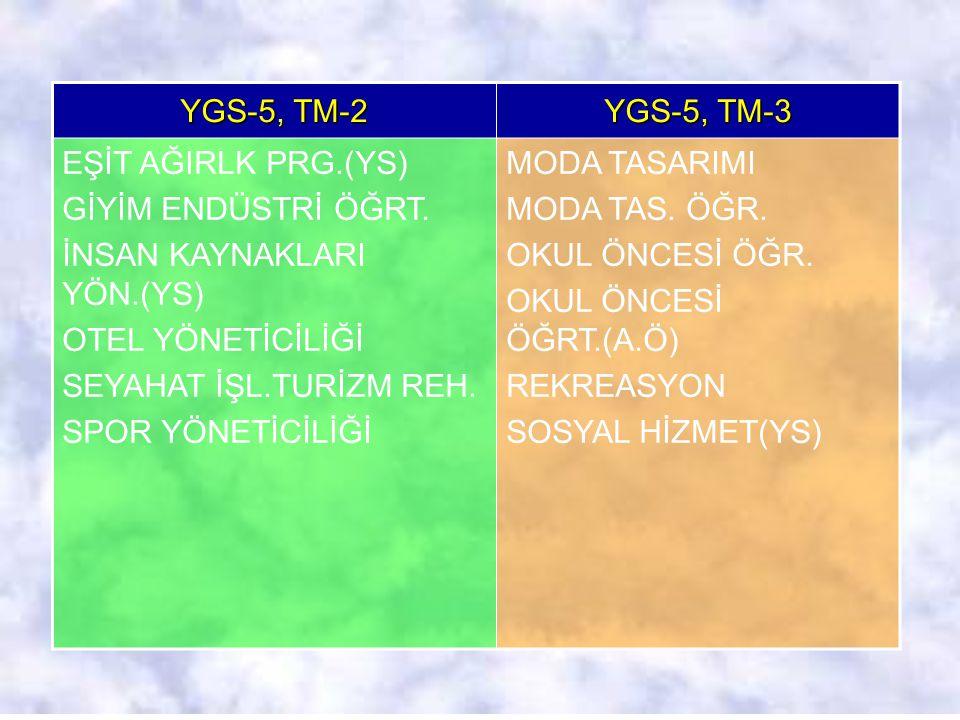 17 YGS-5, TM-2 YGS-5, TM-3 EŞİT AĞIRLK PRG.(YS) GİYİM ENDÜSTRİ ÖĞRT.