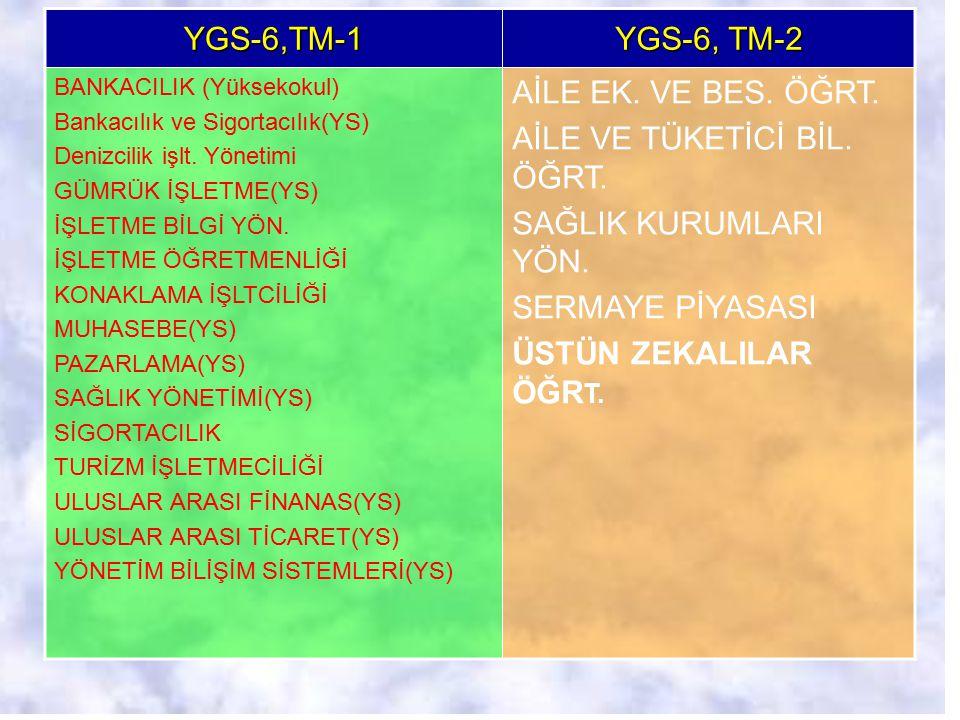 18YGS-6,TM-1 YGS-6, TM-2 BANKACILIK (Yüksekokul) Bankacılık ve Sigortacılık(YS) Denizcilik işlt.