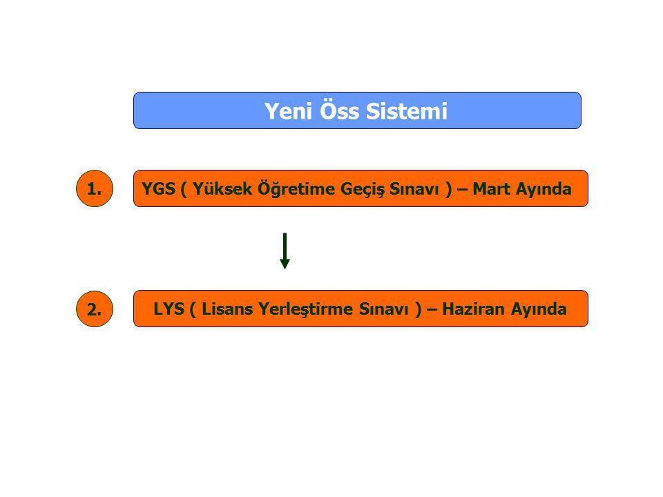 YGS ( Yüksek Öğretime Geçiş Sınavı ) – Mart Ayında LYS ( Lisans Yerleştirme Sınavı ) – Haziran Ayında Yeni Öss Sistemi 1.