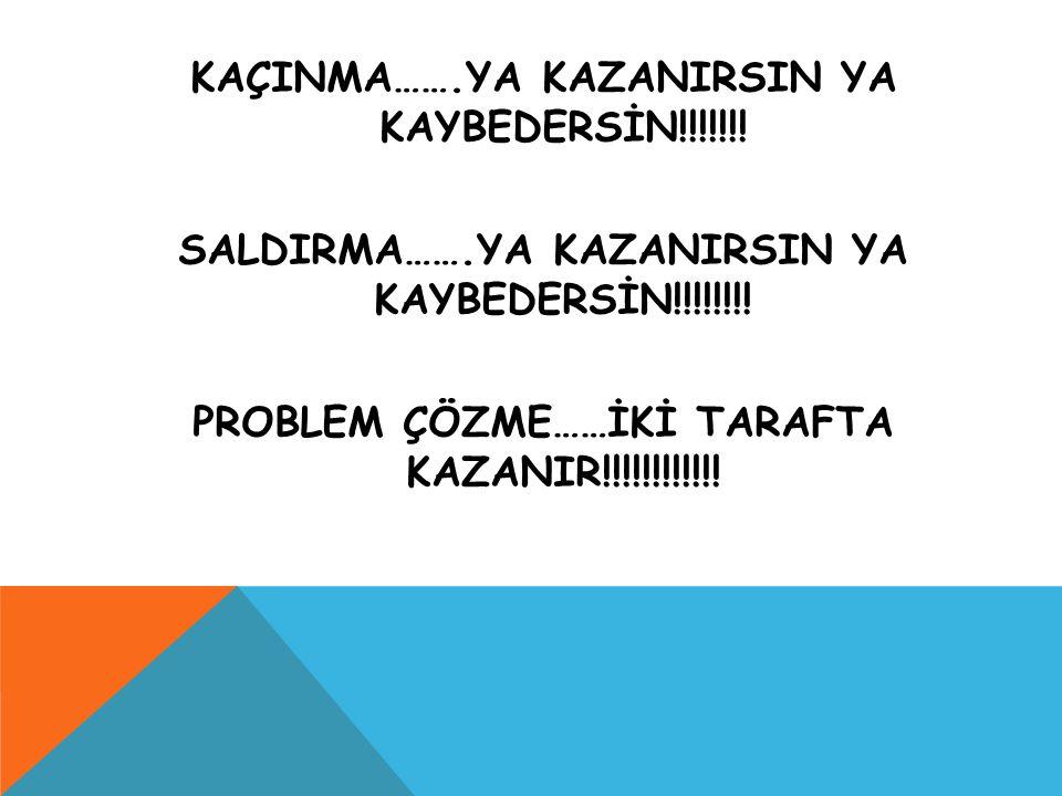 KAÇINMA…….YA KAZANIRSIN YA KAYBEDERSİN!!!!!!. SALDIRMA…….YA KAZANIRSIN YA KAYBEDERSİN!!!!!!!.