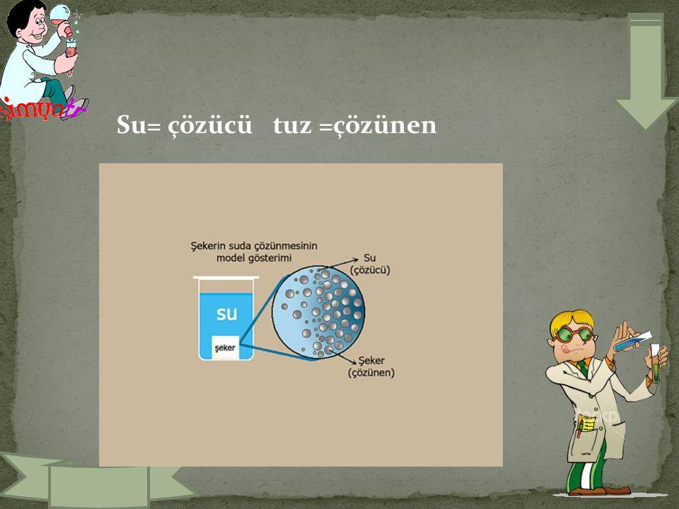Su= çözücü tuz =çözünen