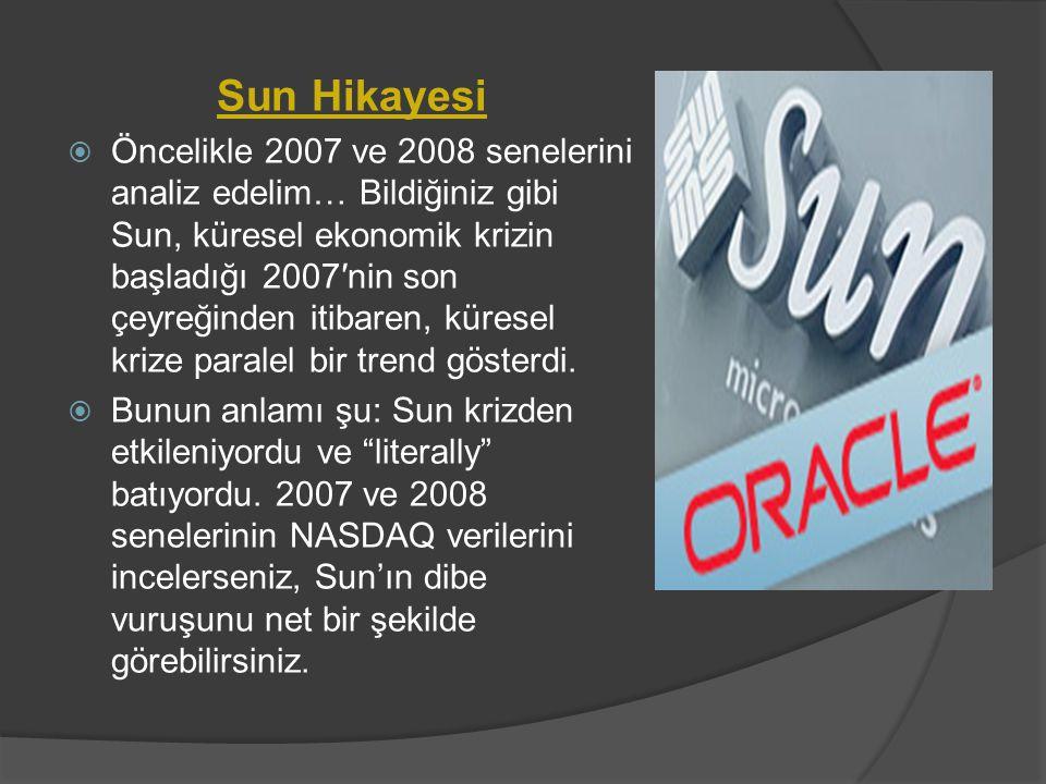 Sun Hikayesi  Öncelikle 2007 ve 2008 senelerini analiz edelim… Bildiğiniz gibi Sun, küresel ekonomik krizin başladığı 2007′nin son çeyreğinden itibar