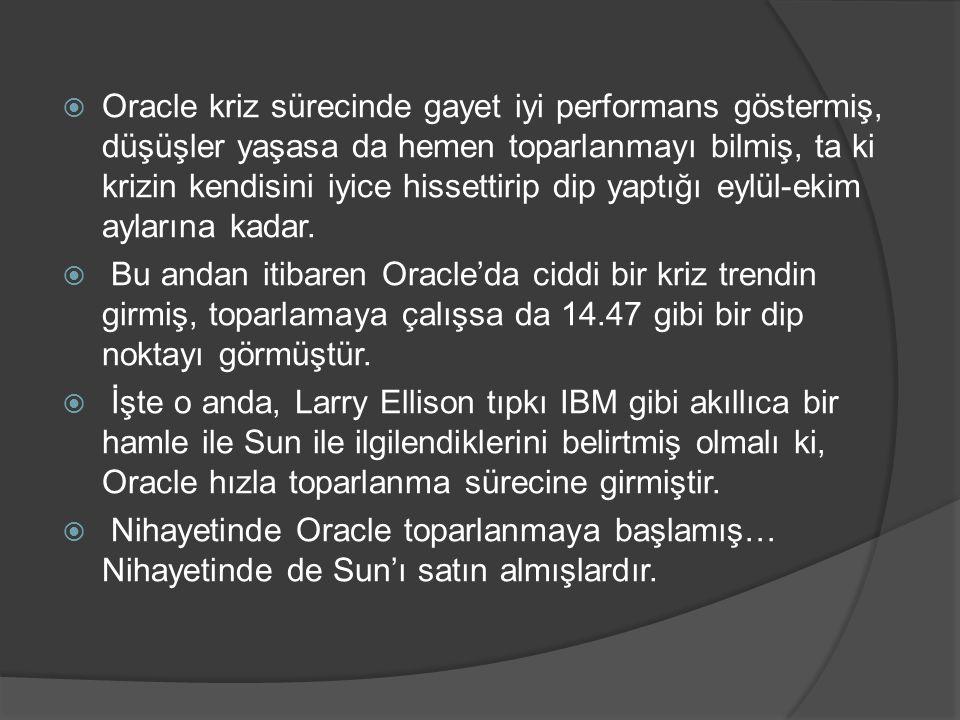  Oracle kriz sürecinde gayet iyi performans göstermiş, düşüşler yaşasa da hemen toparlanmayı bilmiş, ta ki krizin kendisini iyice hissettirip dip yap