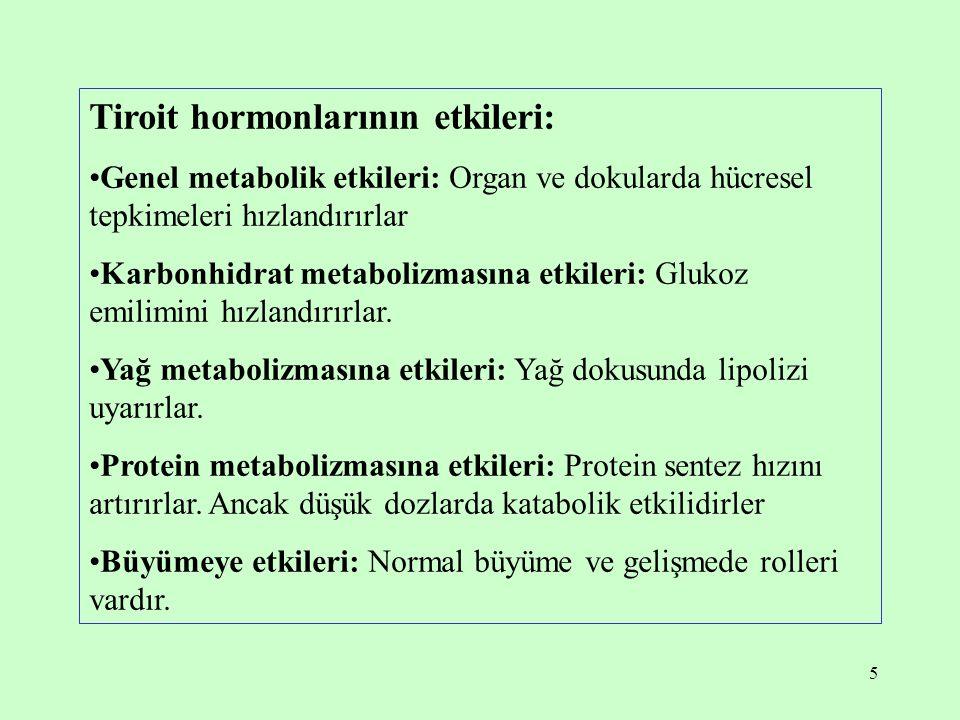 5 Tiroit hormonlarının etkileri: Genel metabolik etkileri: Organ ve dokularda hücresel tepkimeleri hızlandırırlar Karbonhidrat metabolizmasına etkiler