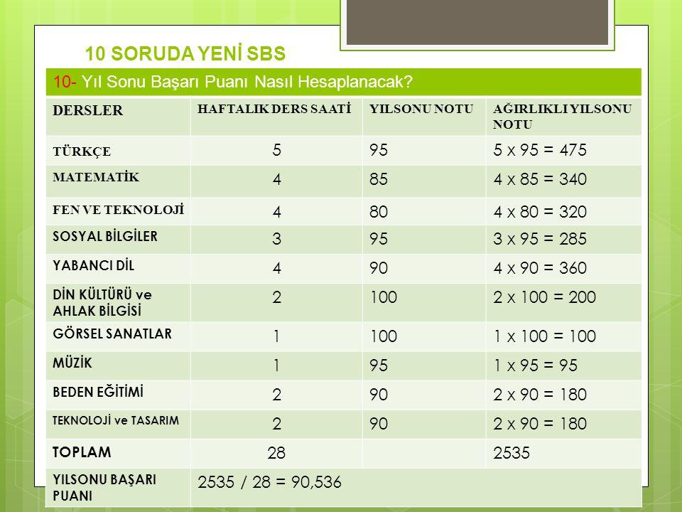 10 SORUDA YENİ SBS 10- Yıl Sonu Başarı Puanı Nasıl Hesaplanacak.