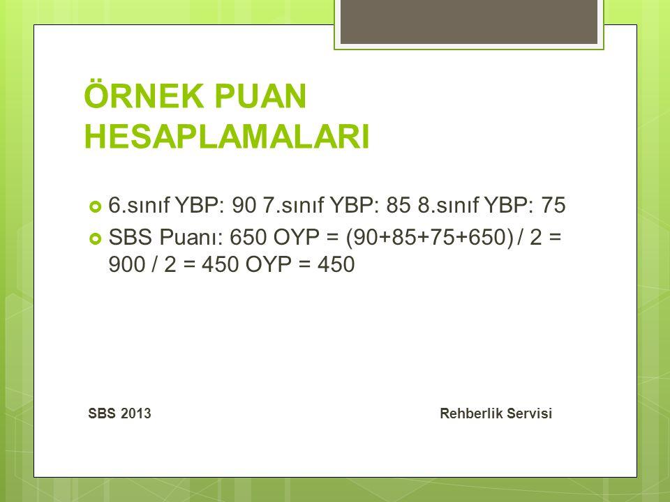 ÖRNEK PUAN HESAPLAMALARI  6.sınıf YBP: 90 7.sınıf YBP: 85 8.sınıf YBP: 75  SBS Puanı: 650 OYP = (90+85+75+650) / 2 = 900 / 2 = 450 OYP = 450 SBS 2013 Rehberlik Servisi