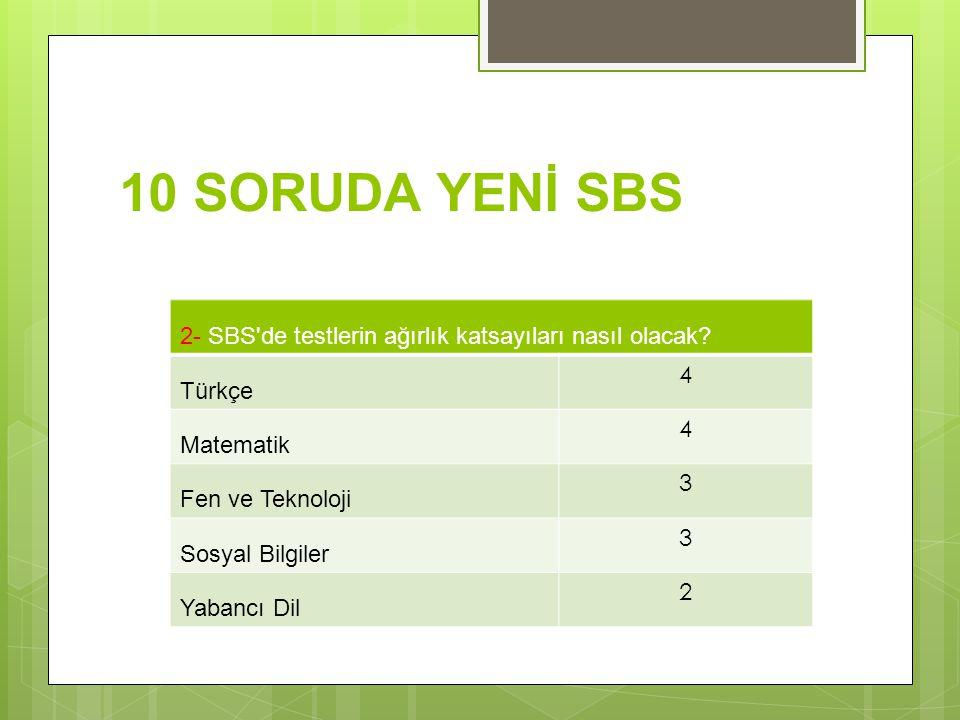 REHBERLİK SERVİSİ SBS ÇALIŞMALARI  -Yeni SBS Hakkında Bilgilendirme  -Kişisel Hedeflerin Belirlenmesi ve Takibi  -Sınav Motivasyonu  -Test Çözme Teknikleri  -Üst Eğitim-Öğretim Kurumlarını Tanıma  -Meslek Tanıtımları SBS 2013 Rehberlik Servisi