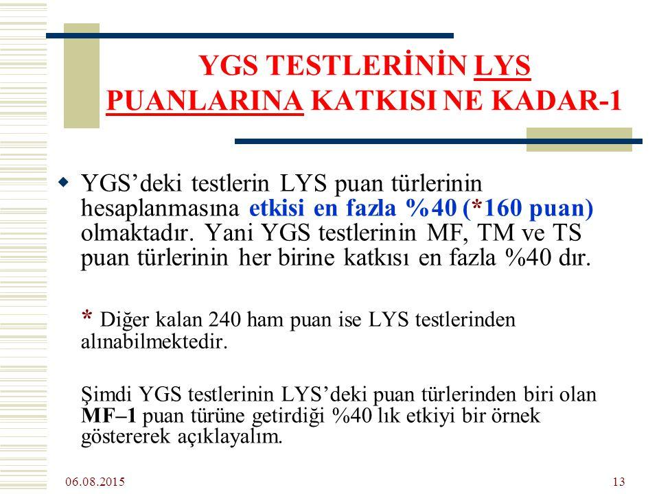 06.08.2015 13 YGS TESTLERİNİN LYS PUANLARINA KATKISI NE KADAR-1  YGS'deki testlerin LYS puan türlerinin hesaplanmasına etkisi en fazla %40 (*160 puan) olmaktadır.