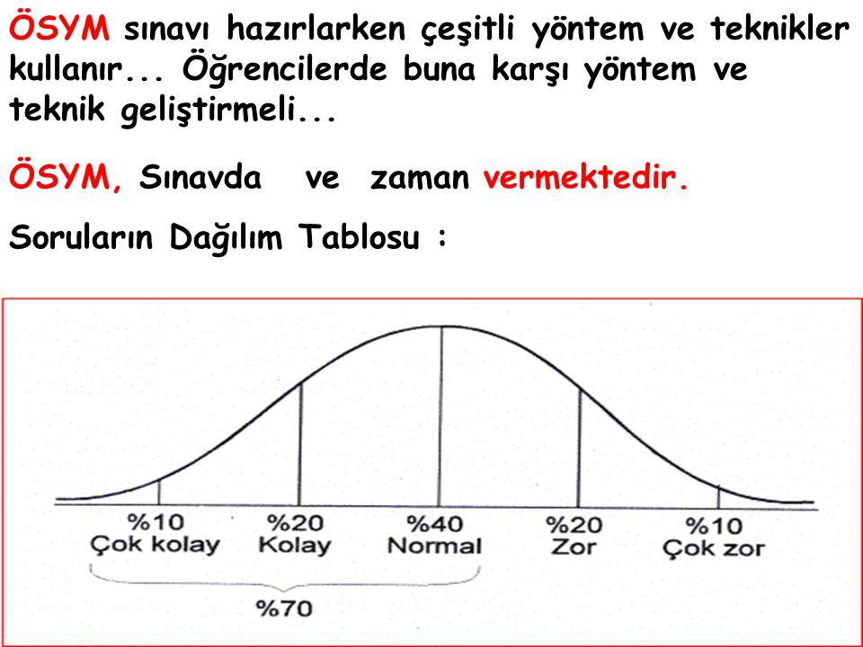 Üçüncü adım : PERFORMANS Dördüncü adım : DEĞERLENDİRME Örneğin, 40 Türkçe sorusunu 40 dakika zaman tutarak çözmeye çalıştınız.