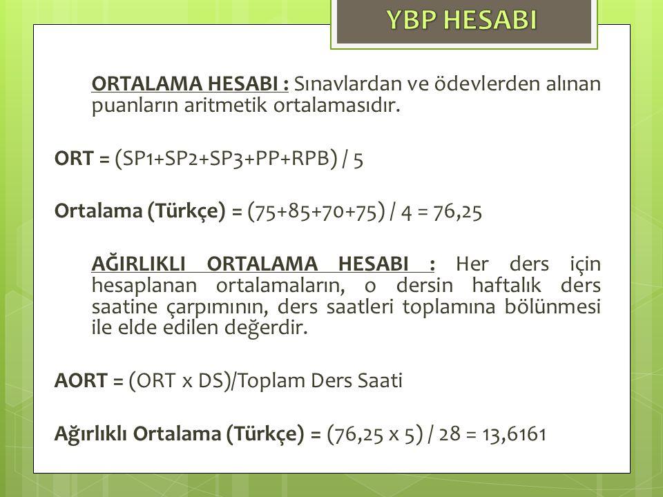 ORTALAMA HESABI : Sınavlardan ve ödevlerden alınan puanların aritmetik ortalamasıdır.