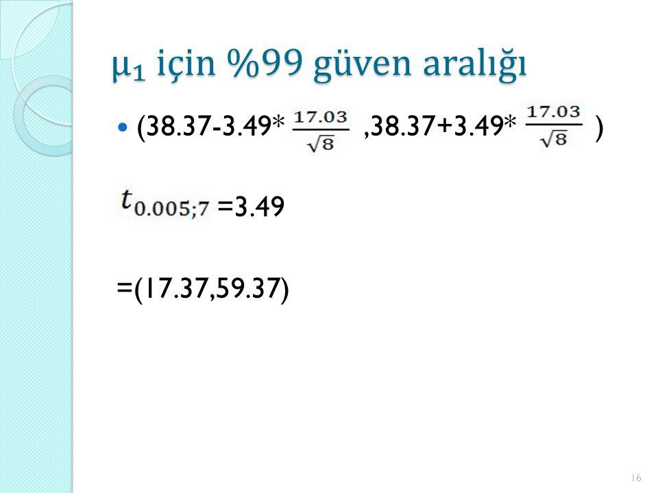μ₁ için %99 güven aralığı (38.37-3.49*,38.37+3.49* ) =3.49 =(17.37,59.37) 16