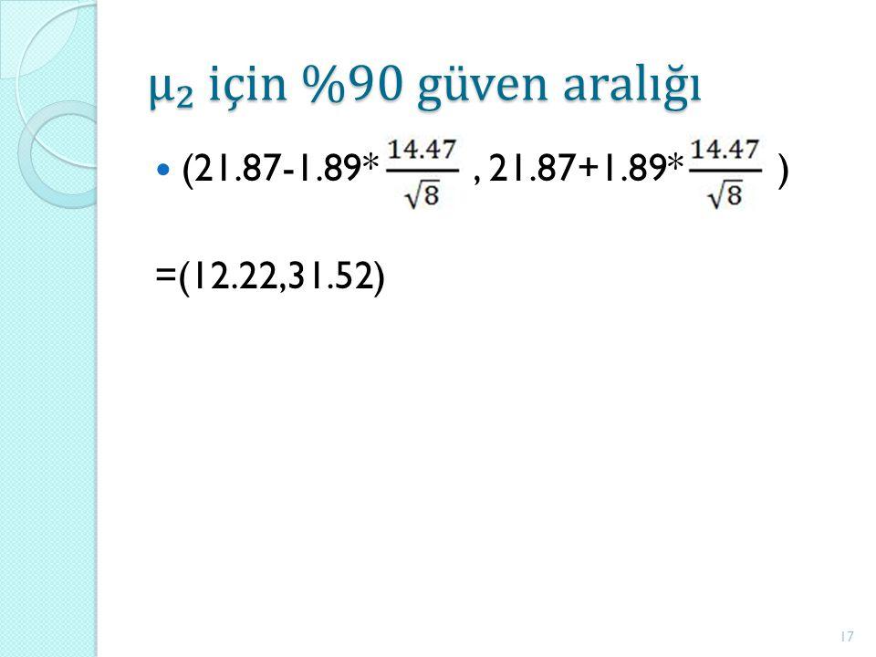μ₂ için %90 güven aralığı (21.87-1.89*, 21.87+1.89* ) =(12.22,31.52) 17