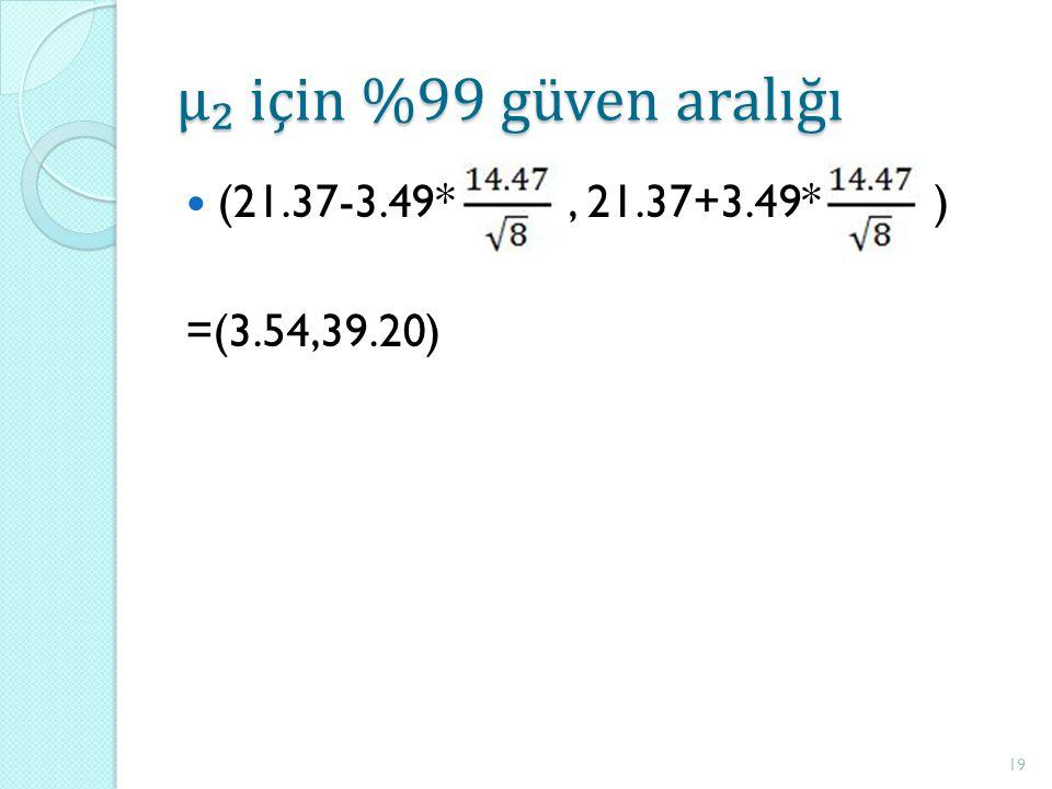 μ₂ için %99 güven aralığı (21.37-3.49*, 21.37+3.49* ) =(3.54,39.20) 19
