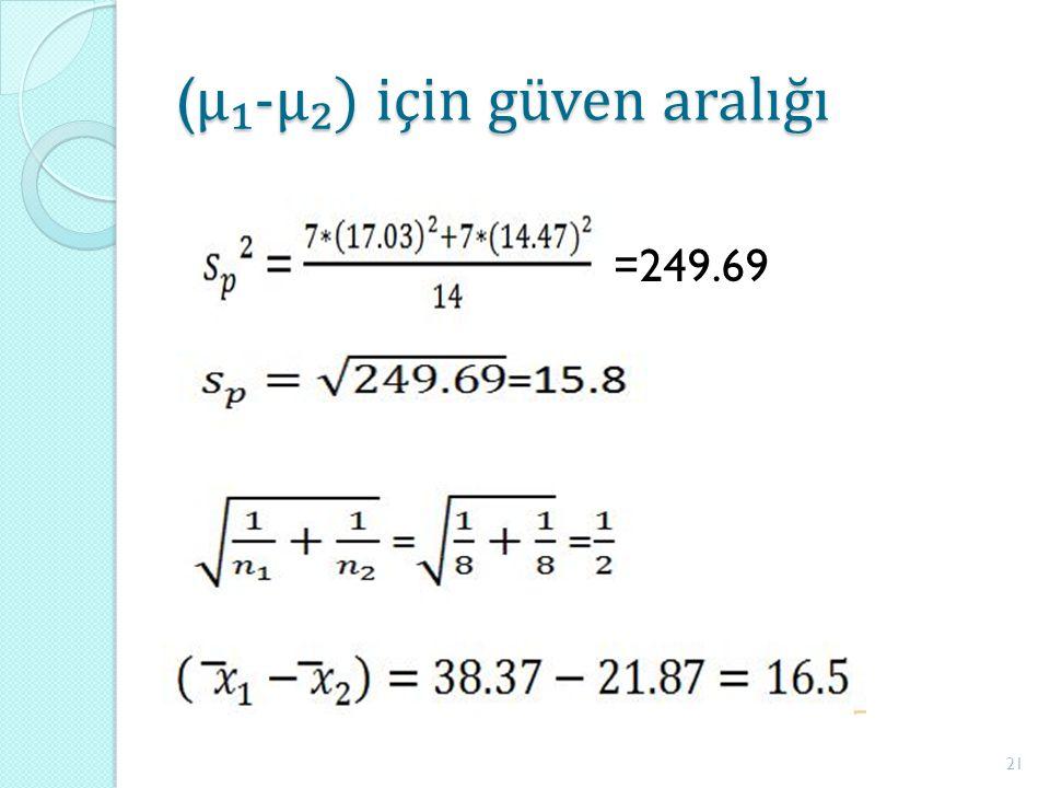 ( μ₁-μ₂) için güven aralığı =249.69 21