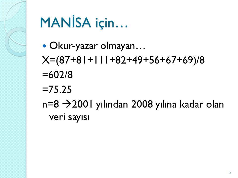 MAN İ SA için… 5 Okur-yazar olmayan… X ̅ =(87+81+111+82+49+56+67+69)/8 =602/8 =75.25 n=8  2001 yılından 2008 yılına kadar olan veri sayısı