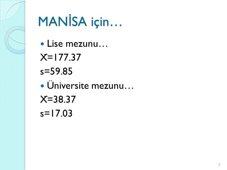 MAN İ SA için… Lise mezunu… X ̅ =177.37 s=59.85 Üniversite mezunu… X ̅ =38.37 s=17.03 8