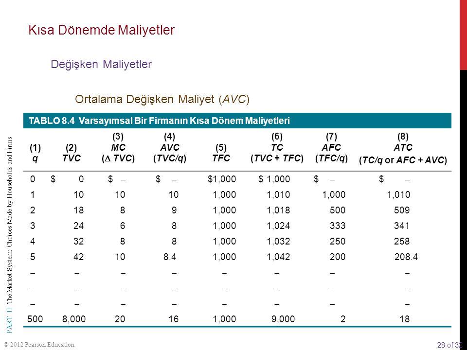 28 of 32 PART II The Market System: Choices Made by Households and Firms © 2012 Pearson Education TABLO 8.4 Varsayımsal Bir Firmanın Kısa Dönem Maliyetleri (1) q (2) TVC (3) MC (  TVC) (4) AVC (TVC/q) (5) TFC (6) TC (TVC + TFC) (7) AFC (TFC/q) (8) ATC (TC/q or AFC + AVC) 0$0$  $  $1,000$ $  $  110 1,0001,0101,0001,010 218891,0001,018500509 324681,0001,024333341 432881,0001,032250258 54210 8.41,0001,042200 208.4      5008,00020 161,0009,0002 18 Kısa Dönemde Maliyetler Değişken Maliyetler Ortalama Değişken Maliyet (AVC)