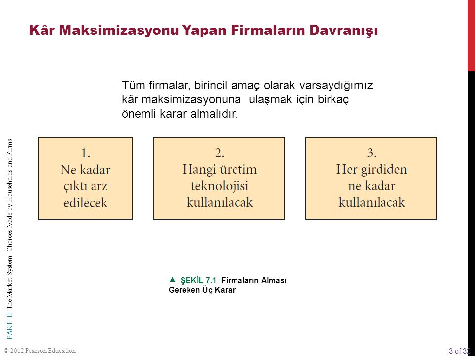 3 of 32 PART II The Market System: Choices Made by Households and Firms © 2012 Pearson Education Tüm firmalar, birincil amaç olarak varsaydığımız kâr