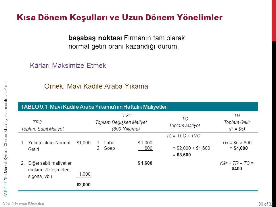 36 of 32 PART II The Market System: Choices Made by Households and Firms © 2012 Pearson Education TABLO 9.1 Mavi Kadife Araba Yıkama'nın Haftalık Maliyetleri TFC Toplam Sabit Maliyet TVC Toplam Değişken Maliyet (800 Yıkama) TC Toplam Maliyet TR Toplam Gelir (P = $5) TC= TFC + TVC 1.Yatırımcılara Normal Getiri $1,0001.